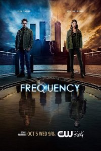 Frequency (2016 - 2017)
